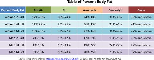 05 as a percentage